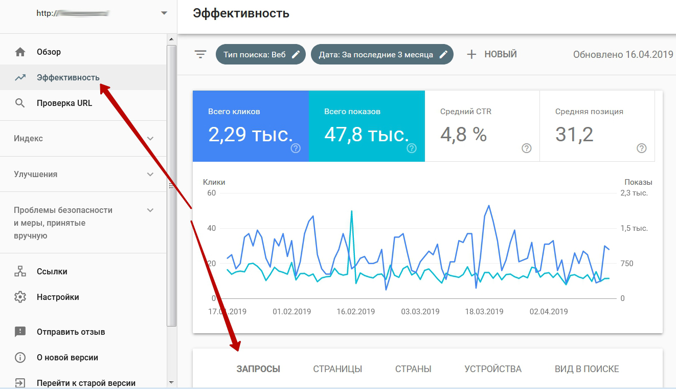 Проверка позиций в вебмастере Google